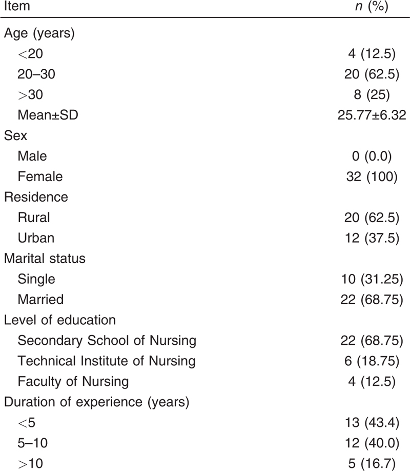 The effect of nursing educational program on knowledge and